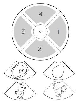 Life Cycle Wheel