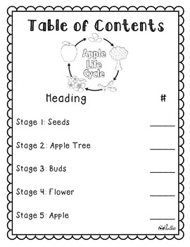 Life Cycle Bundle {Apple, Frog, Pumpkin, Plant, Sunflower, Chicken, Butterfly}