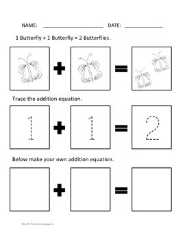 Life Cycle of A Butterfly Worksheets for Preschool