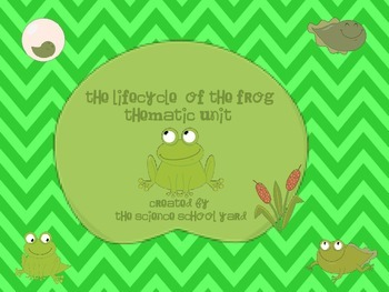 Life Cycle of A Frog Thematic Unit