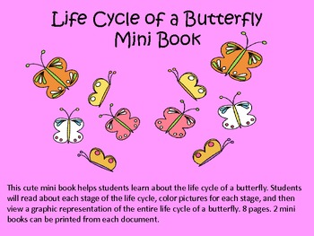 Life Cycle of Butterflies Mini Book