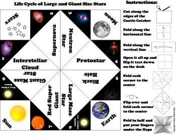 The Life Cycle of Stars Activity (Scoot Unit Review Game)