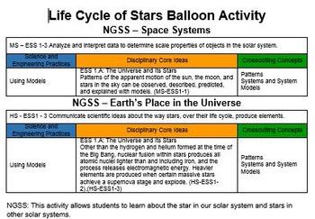 Life Cycle of Stars Interactive Activity Bundle