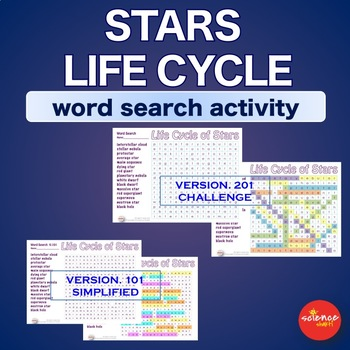 Life Cycle of Stars * Warm Up * Bell Ringer * WordSearch *