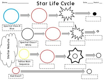 Life Cycle of Stars Worksheet +Answers
