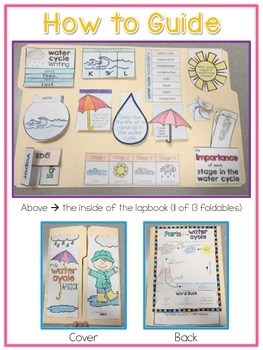 Life Cycle of Water Lapbook {with 13 foldables} Water Cycle INB