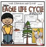 Life Cycle of an Eagle and a Sequencing Craft