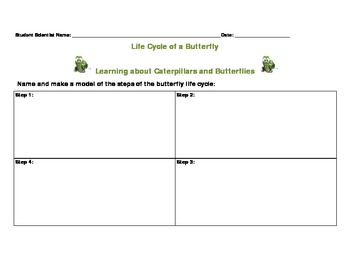 Life Cycle of a Butterfly Activity Page