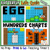 Life Cycle of a Butterfly Hundreds Chart Hidden Pictures and More