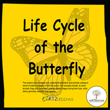 Life Cycle of a Butterfly | Smartboard Activity by ezk12lessons | TpT