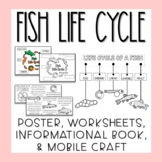 Life Cycle of a Fish Activities & Craft