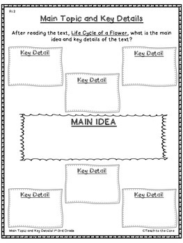 Life Cycle of a Flower Close Reading Text Passages/Graphic Organizers-K-3 Grades