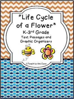 Life Cycle of a Flower Close Reading Text Passages/Graphic