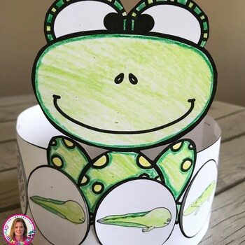 Life Cycle of a Frog, Chicken, Butterfly, & Plant HATS  (Sequencing Bundle!)
