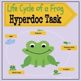 Life Cycle of a Frog Hyperdoc