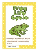 Life Cycle of a Frog.. Learning Station Center and Class A