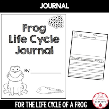 Life Cycle of a Frog {Science & ELD Resources}