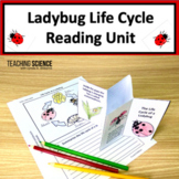 Ladybug Reading Passage and Comprehension Questions NGSS 3-LS1-1