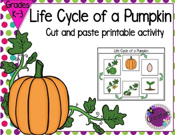 picture relating to Life Cycle of a Pumpkin Printable called Existence Cycle of a Pumpkin