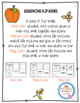 Life Cycle of a Pumpkin Flip Book Craft