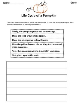 Life Cycle of a Pumpkin Sequencing Activity