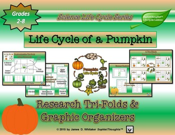 Life Cycle of a Pumpkin Research Tri-Folds and Graphic Organizers