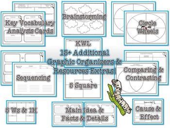 Life Cycle of a Silkworm Research Tri-Folds and Graphic Organizers