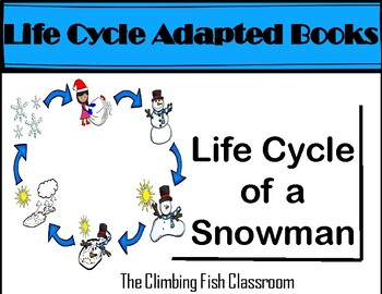 Life Cycle of a Snowman Adapted Book