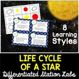 Life Cycle of a Star Student Led Station Lab