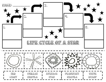 Life Cycle of a Star Packet by Completely Kindergarten | TpT