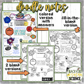 Life Cycle of a Star Squiggle Sheets & Quiz {DISTANCE LEARNING}