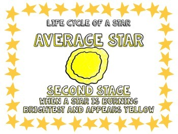 Life Cycle of a Star Vocabulary Cards