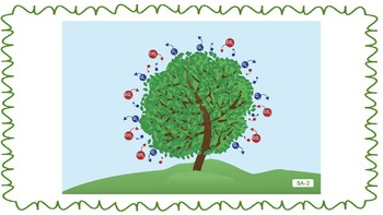 Life Cycle of a Tree CKLA L & L Domain 6 Lesson 5