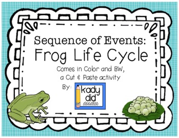 Life Cycle of a Frog: Sequence of Events Activity