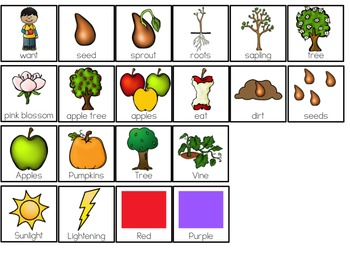 Life Cycle of an Apple Adapted Books ( Level 1 and Level 2 )