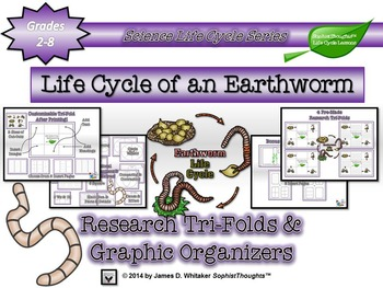 Life Cycle of an Earthworm Research Tri-Folds & Graphic Organizers