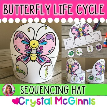 Life Cycle of A Butterfly Hat (Sequencing Activity)