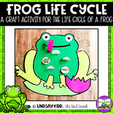 Frog Life Cycle:  Craft Activity