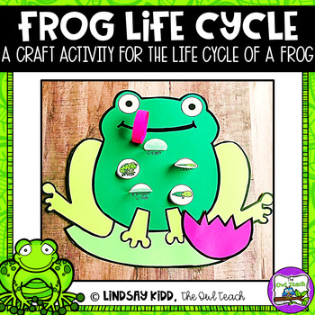 Life Cycles Unit:  Frog Life Cycle Craft