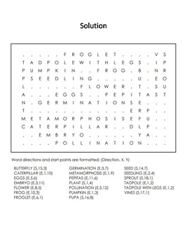 Life Cycles Word Search