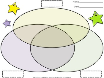 Life Cycles: Butterfly, Frog, and Grasshopper Venn Diagram - King Virtue