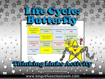 Life Cycles: Butterfly Thinking Links Activity #1 - King Virtue's Classroom