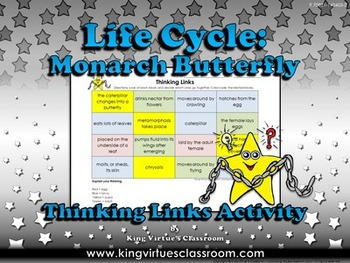 Life Cycles: Butterfly Thinking Links Activity #2 - Monarch Butterfly
