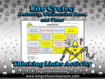 White-tailed Deer, Butterfly, and Plant Life Cycles Thinki