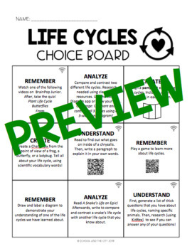 Life Cycles Choice Board - Editable