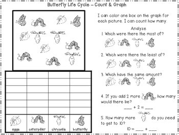 Life Cycles Graph It!