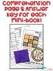 Life Cycles Activity Worksheets and Mini-Books {NO PREP}