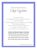 Life Cycles Science Resources and Learning Goal and Scale