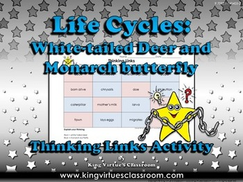 White-tailed Deer and Monarch Butterfly Life Cycles Thinking Links Activity #1