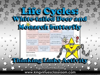White-tailed Deer and Monarch Butterfly Life Cycles Thinking Links Activity #2